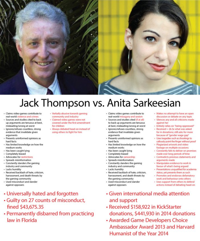 jack_thompson_vs__anita_sarkeesian_by_bjsparky-d86csbx (1)