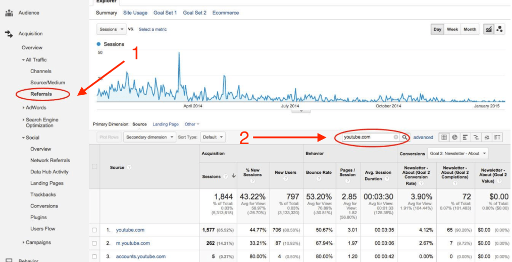 check referral traffic to your blog from youtube in GA