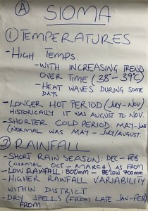 Sioma climate profile