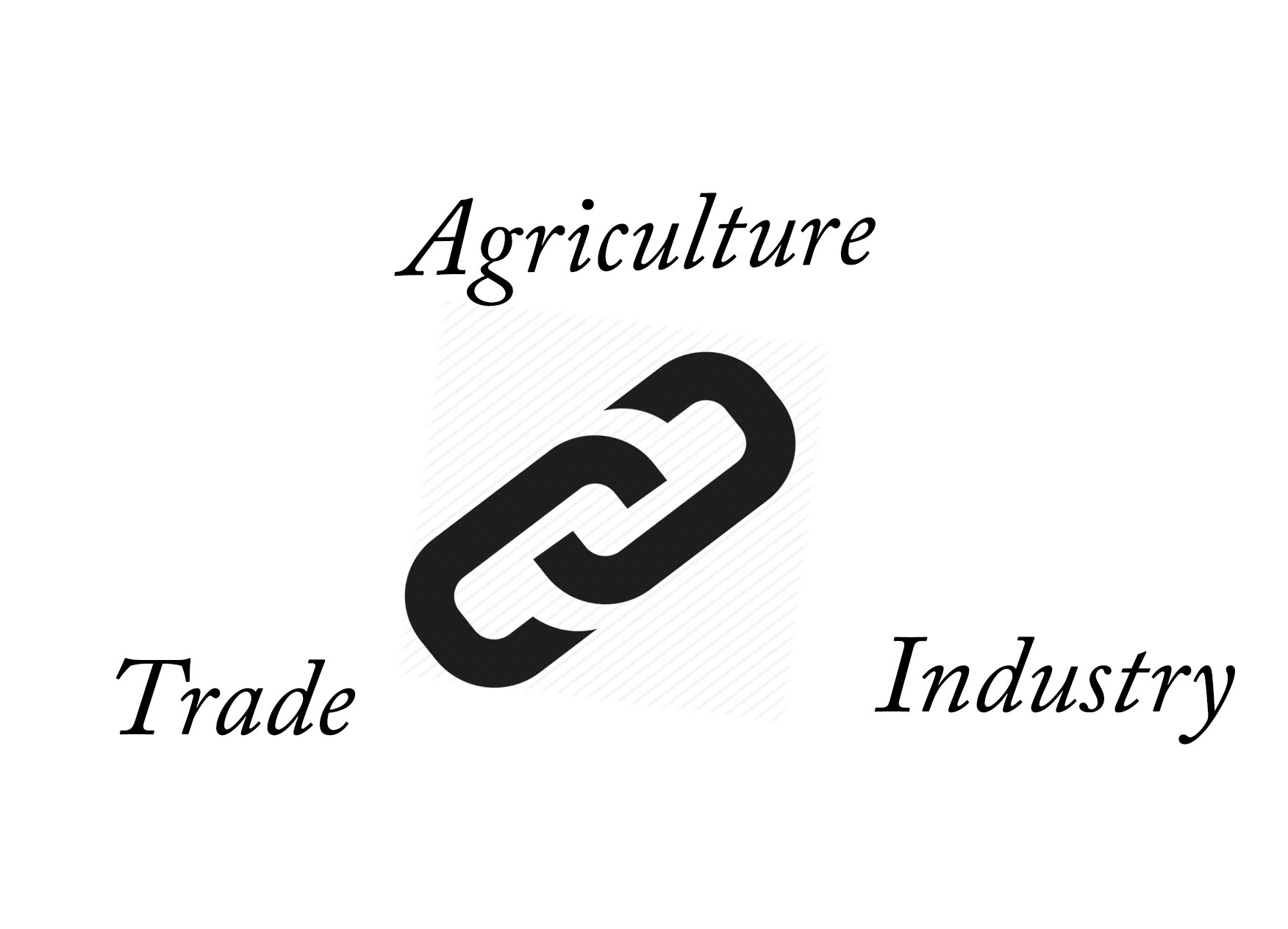 Notes on Relation among Agriculture, Industry and Trade
