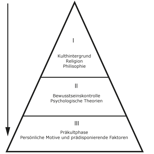 Abnormal Psychology Dsm 5 update 8th edition download Torrent