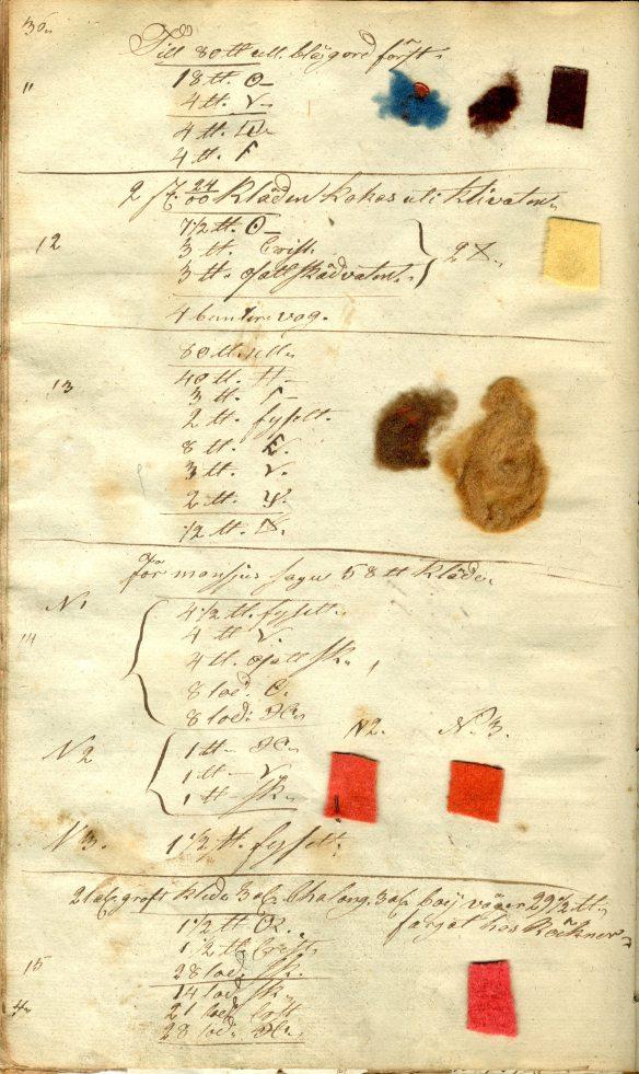 Färgprov och recept från färgeriet, troligen Johan Röckners:  En sida ur en recept- och färgprovsbok, troligtvis Johan Röckners, som liksom sin fader beskrivs som en skicklig och samvetsgrann yrkesman. Tyg- och garnproverna har bevarat mycket av sin lyskraft. © Norrbottens museum