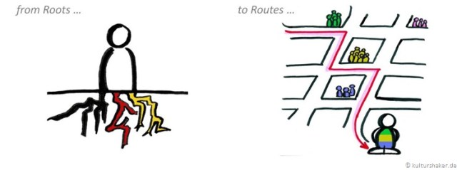 from roots to routes