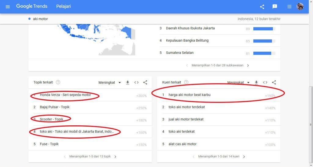 cara cek kata kunci di google trend