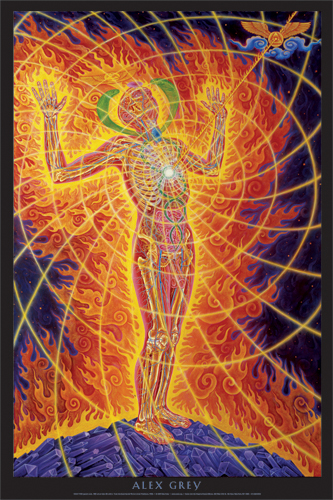 Heart Chakra Opening  Signs And Symptoms