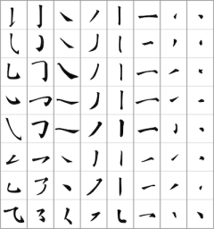 Kind of chinese strokes
