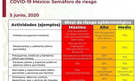 Gimnasios y centros deportivos abrirán en color naranja al 50%