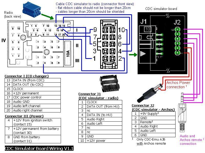 new beetle wiring diagram 1986 chevy truck power window vag cd wechsler simulator (cdc emulator) und archos jukebox fernbedienung