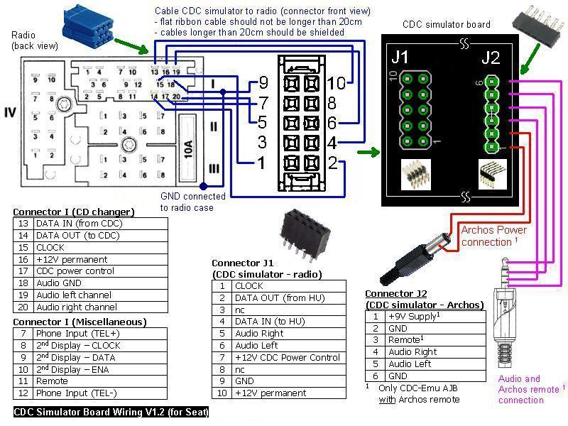 new beetle wiring diagram labeled squid external anatomy vag cd wechsler simulator (cdc emulator) und archos jukebox fernbedienung