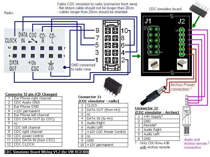 vw golf mk5 headlight wiring diagram incremental encoder vag cd changer simulator cdc emulator and remote control for rcd300 cdcemuwiring v12 jpg
