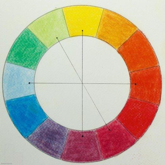 Farben - Zweiklänge