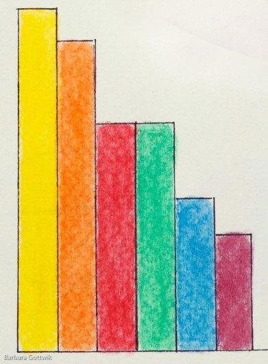 Farbquantität
