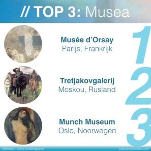 Symbolisme - Top3 Musea