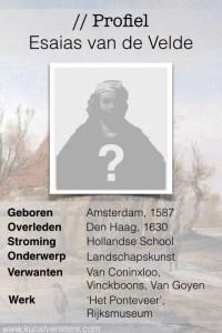Profiel Esaias van der Velde