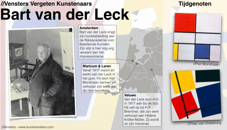 Biografie Bart van der Leck