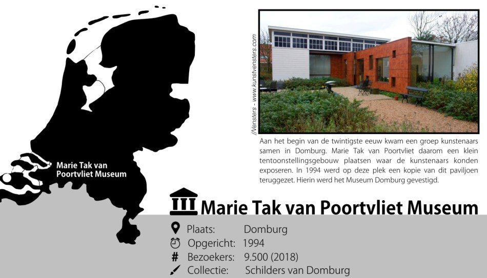 Marie Tak van Poortvliet Museum Domburg