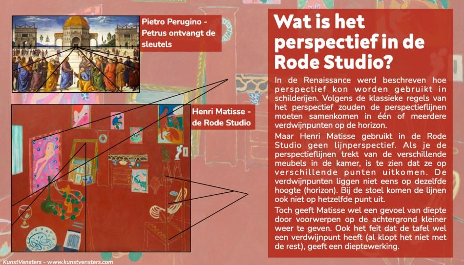 Perspectief in de Rode Studio van Henri Matisse