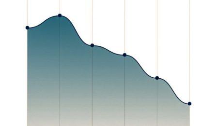 体重が減っていっている様子(水位)のグラフ