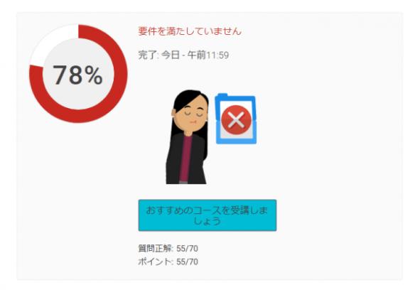 悔しすぎる。。。78%
