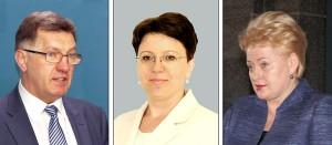 Za mówienie prawdy o kłamstwach prezydent Dali Grybauskaitė premier Algirdas Butkevičius żąda dymisji Renaty Cytackiej                                   Fotomontaż Marian Paluszkiewicz