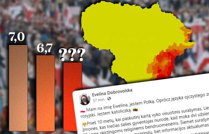 """Odpowiada na pytanie """"ilu jest Polaków na Litwie"""" oraz stawia nieprecyzyjną prognozę. W tle mapka Litwy i wpis minister."""