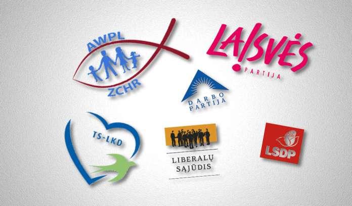 Zmniejszyła się popularność rządu. Spadły też  notowania Akcji Wyborczej Polaków na Litwie