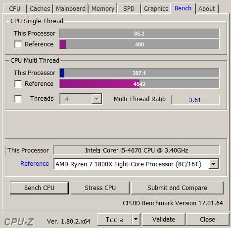 CPU-Zベンチマーク