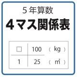 5年「4マス関係表」練習プリント