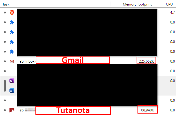 Screenshot of memory usage between Gmail and Tutanota