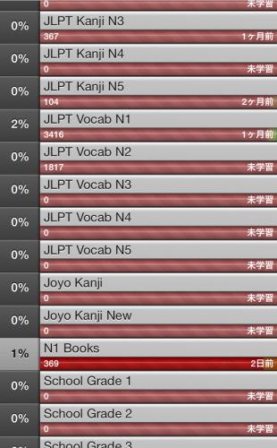 stickystudy japanese list