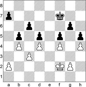 Diagram Carlsen-Anand VM Chennai