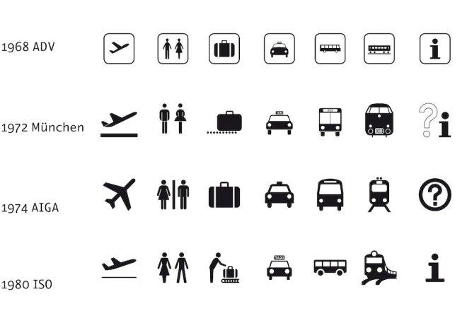 Piktogram för flygplatser. Gör så många du kan, men minst tre.