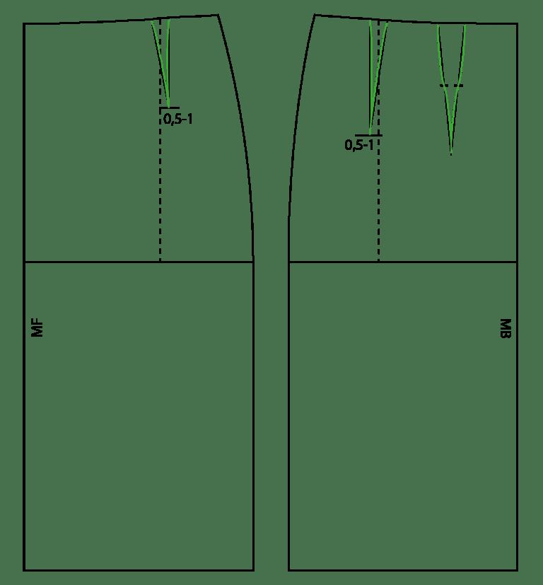 Nederdelsgrundform Konstruktion