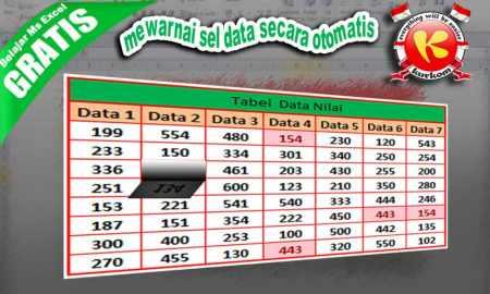 Teknik mewarnai sel data MS Excel secara otomatis.jpg