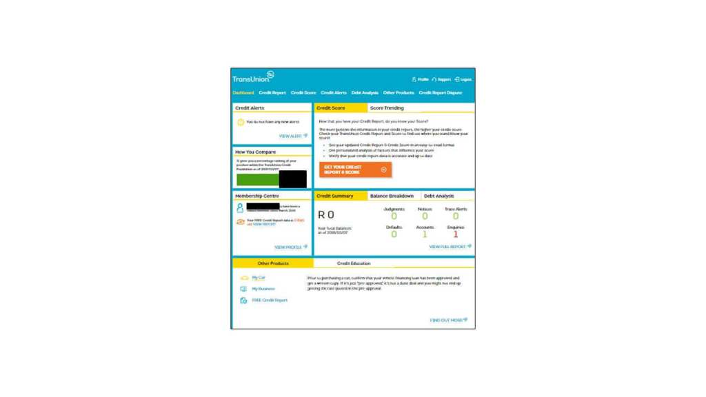 Going to the mytransunion dashboard
