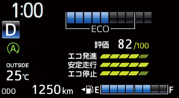 ecovitz