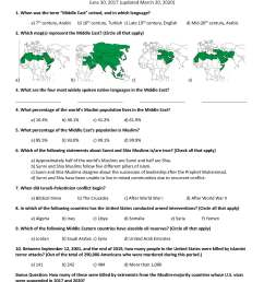 Teaching the Middle East in 10 Quiz Questions – Charles Kurzman [ 2717 x 2100 Pixel ]