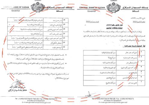 ترقيات و تنقلات جديدة ببنك السودان