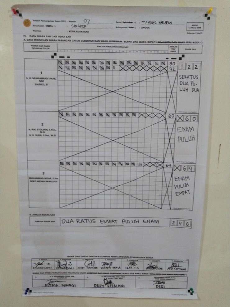 TPS Tanjung Harapan