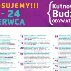 Budżet Obywatelski - głosowanie do końca tygodnia