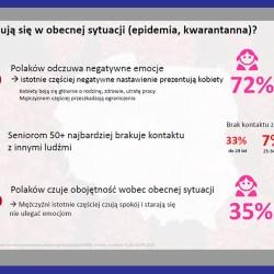 Koronawirus: najbardziej boją się młodzi
