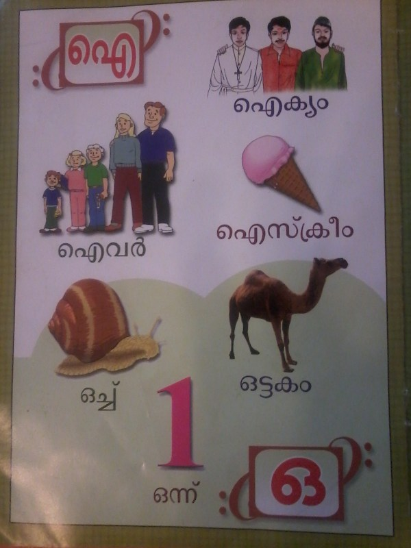 Old Malayalam Alphabet - Year of Clean Water
