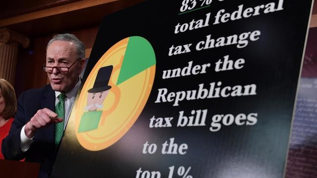 How Good Has Tax Reform Been For Growing Small Businesses