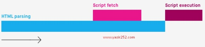 cara-mempercepat-website-wordpress-defer-javascript-async-yasir252-9659513