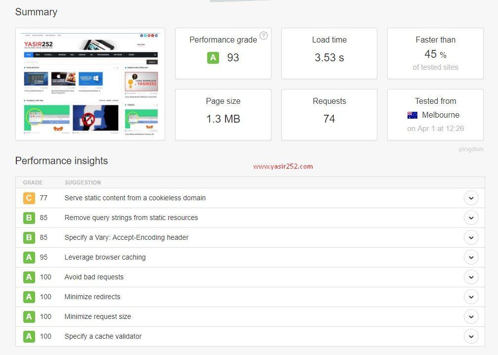 meningkatkan-kecepatan-website-wordpress-optimasi-gambar-yasir252-1888477