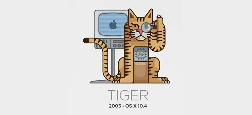 mac-osx-tiger-versi-10-4-tahun-2005-2665371