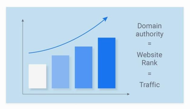 domain-authority-google-crawler-rate-seo-7845634