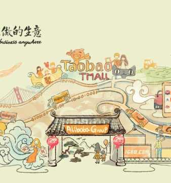 Alibaba - Máximos históricos