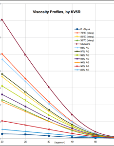 Pictures of effect viscosity on pump selection also rh pumpselectionmonokobuspot
