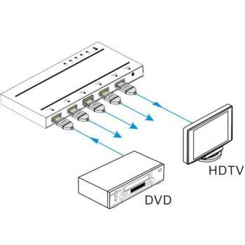 3 Port Hdmi Switch 3 Port Hub Wiring Diagram ~ Odicis